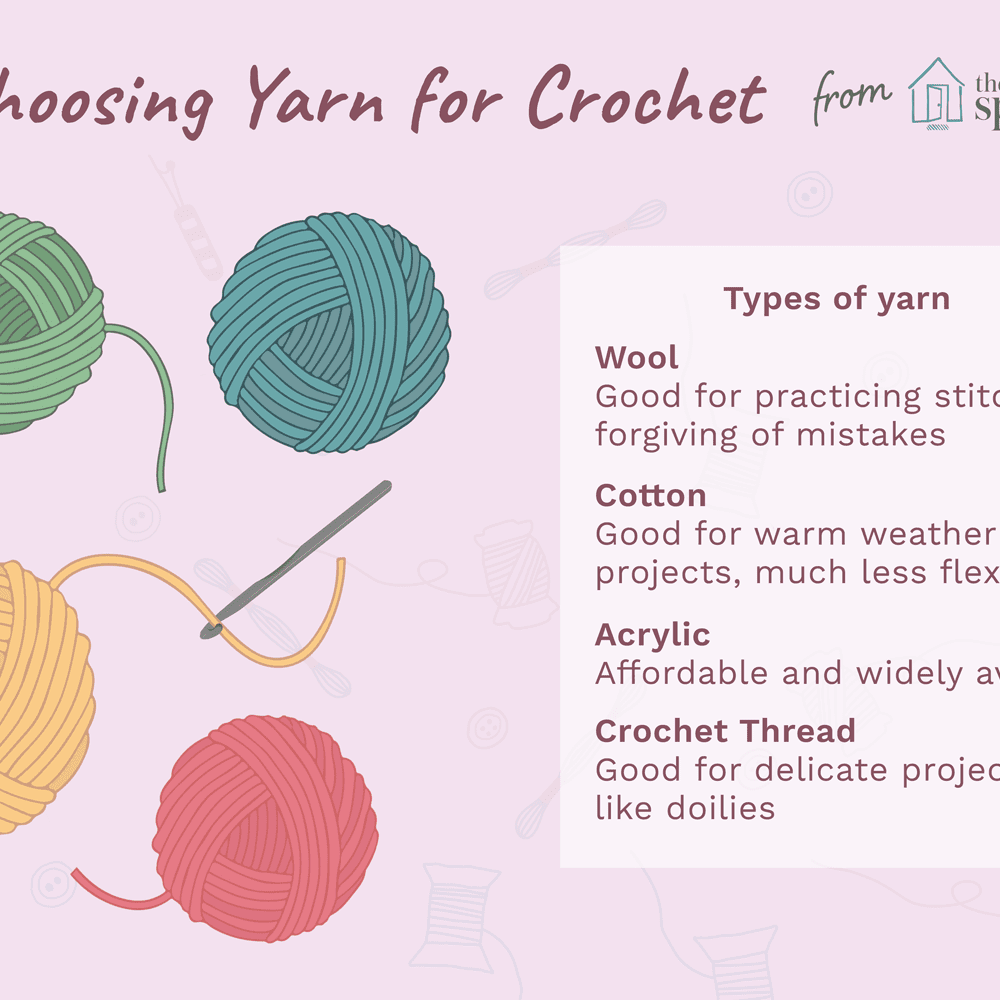 Choosing The Best Yarn For Crochet,Rotel Dip Ingredients