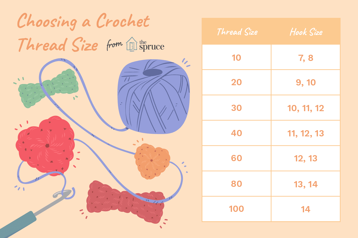 Understanding Crochet Thread Sizes