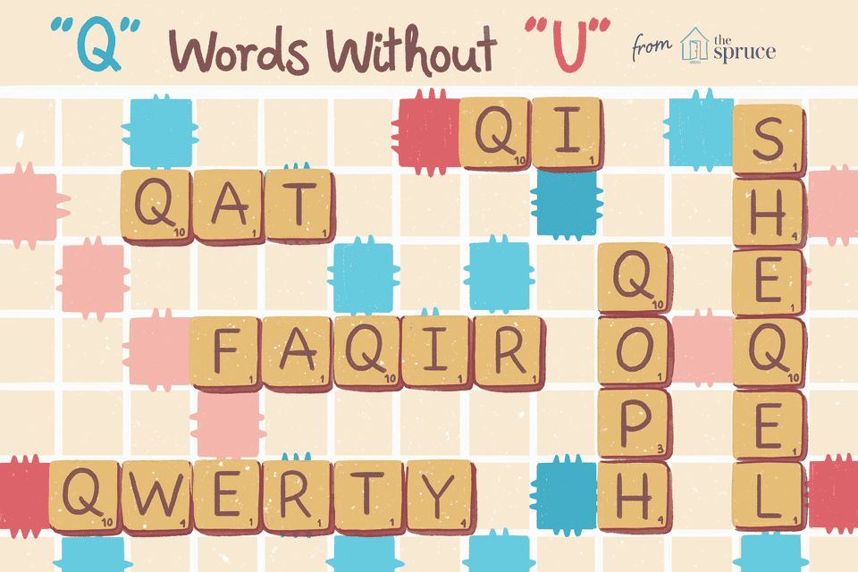 illustration of Q words without U in scrabble