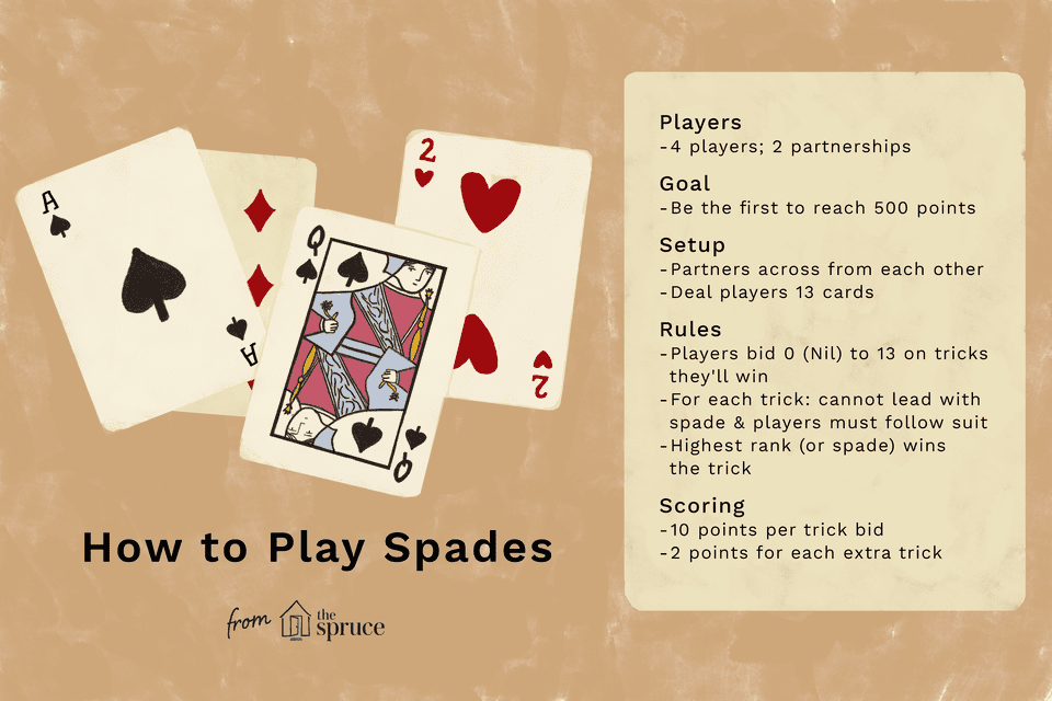 how to play spades: the complete rules