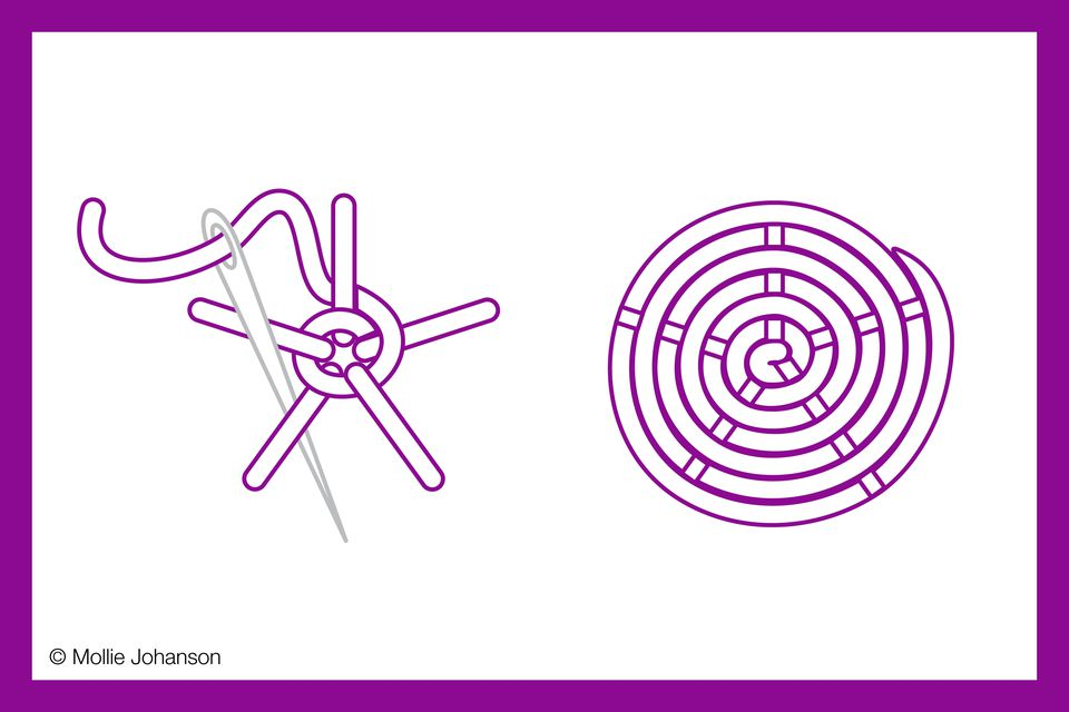 Woven Wheel Stitch Diagram