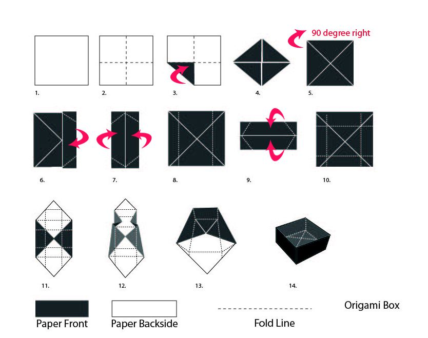 How To Make An Origami Gift Box Bottom Steps 1 14