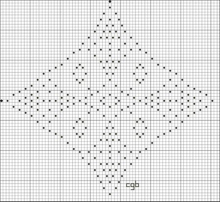 free geometric cross stitch patterns