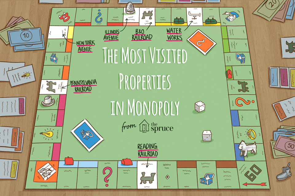 Illustration of monopoly board