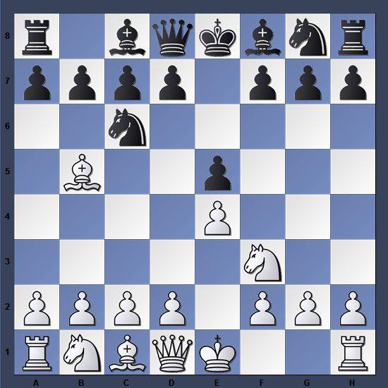 Chess Diagram