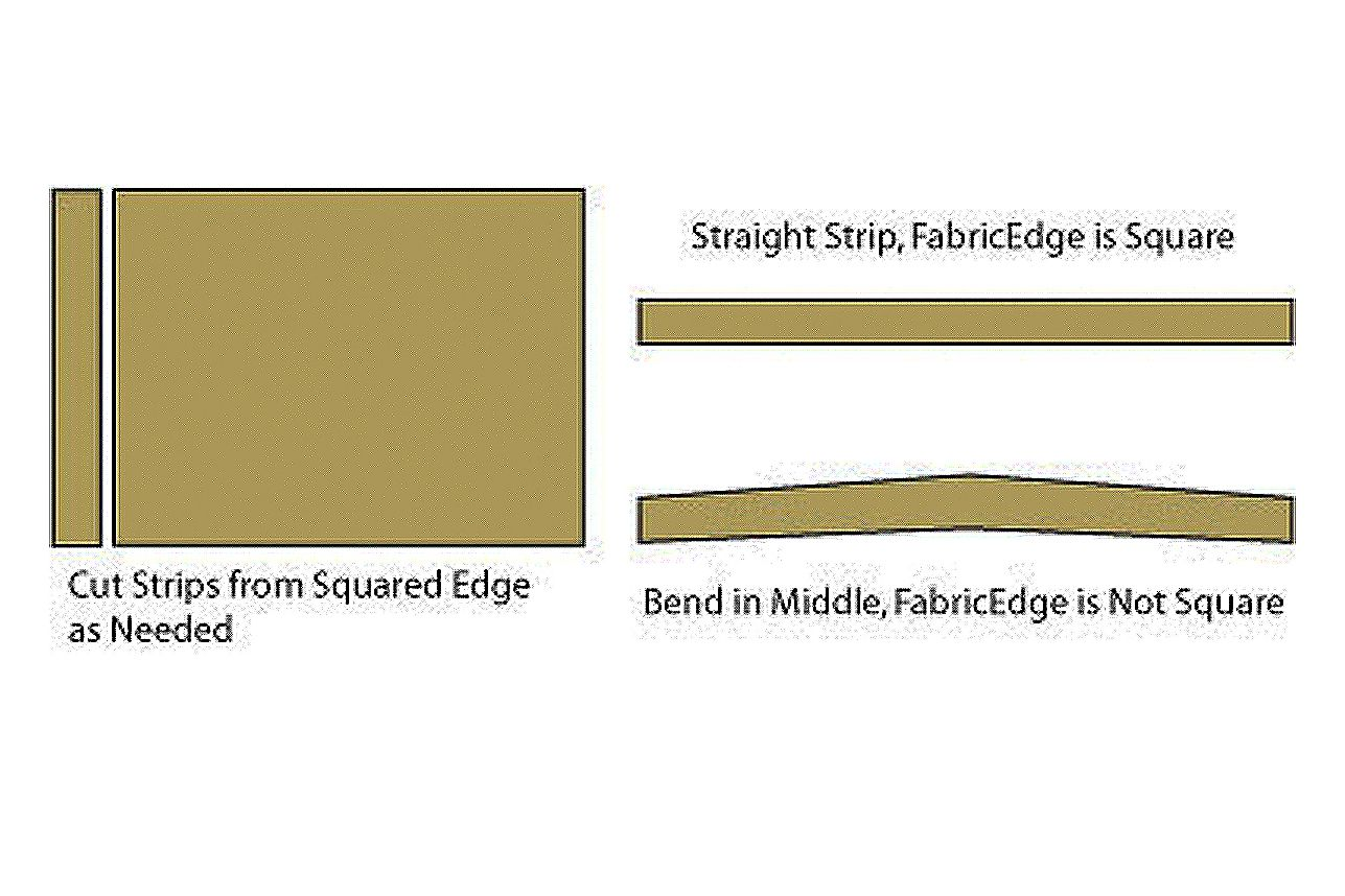Diagram re checking strips for accuracy