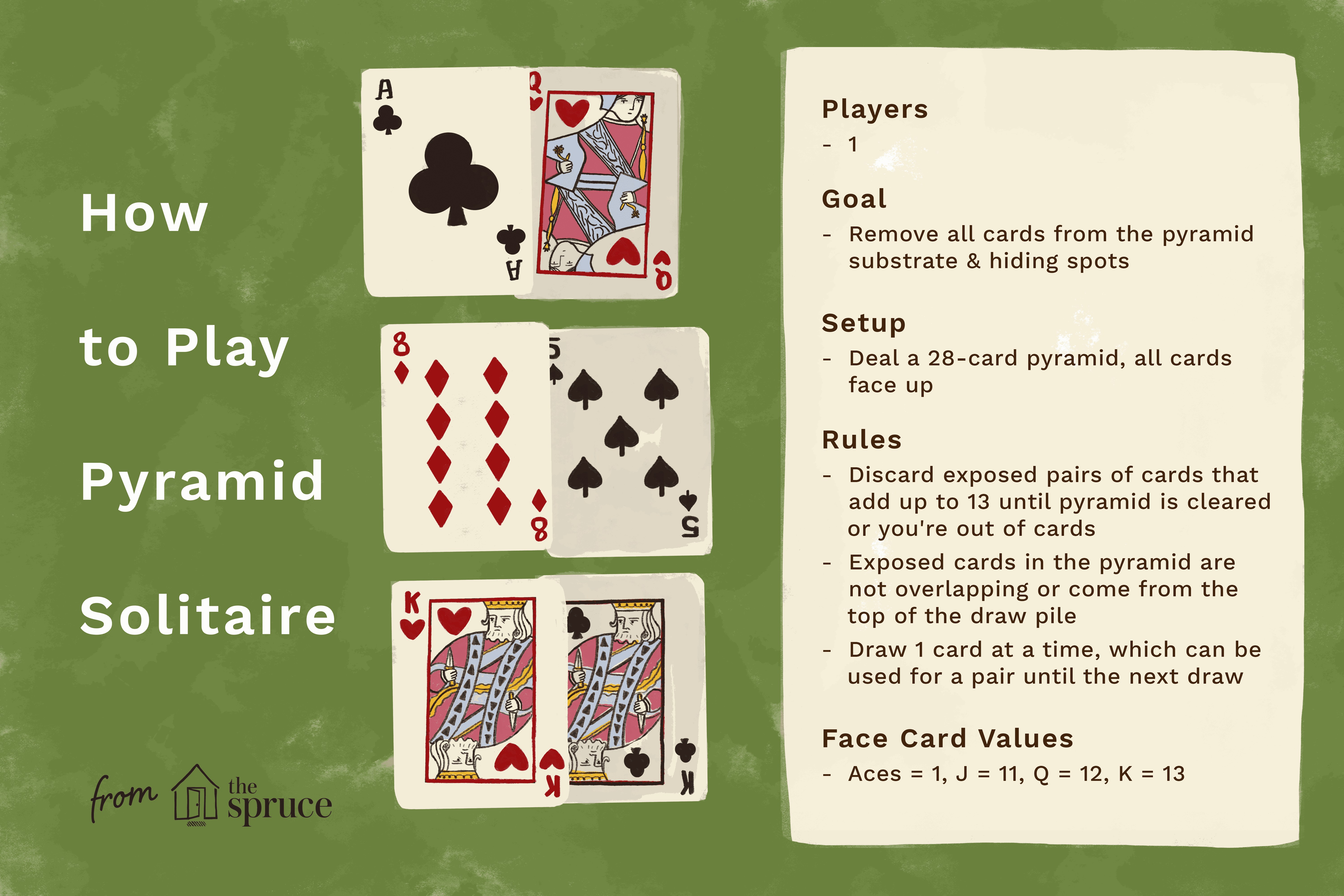 Solitaire Rules