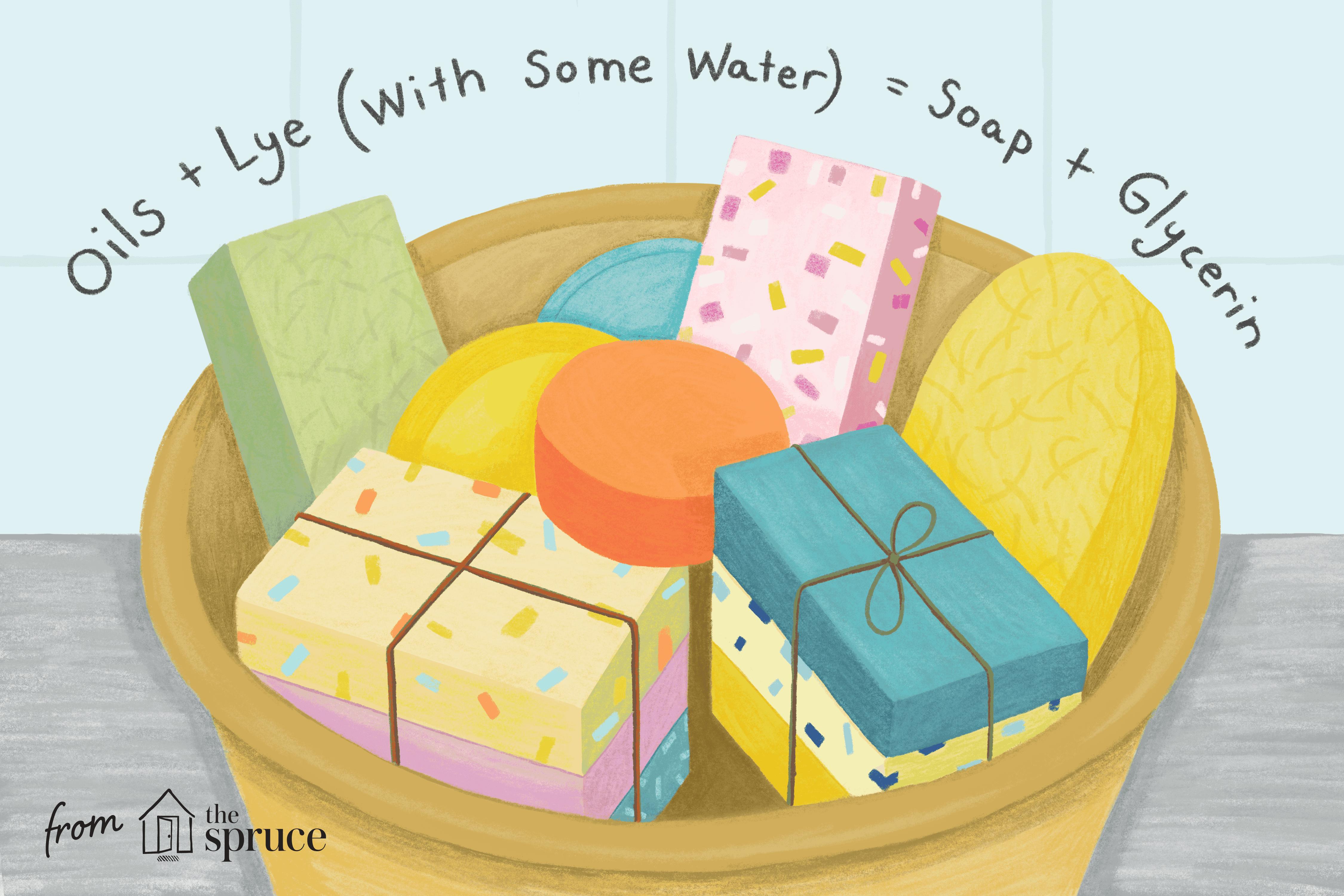 Illustration of glycerin soap