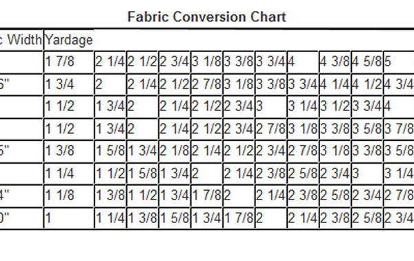 fabric conversion chart